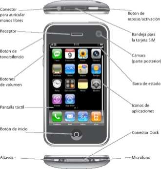 Partes del iPhone del manual de usuario , ilustracion
