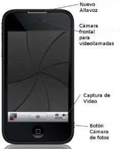 iPhone 3GS 2009 nuevas funcionalidades