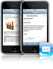 iphone en la empresa