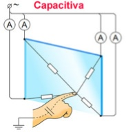 iphone pantalla táctil capacitiva