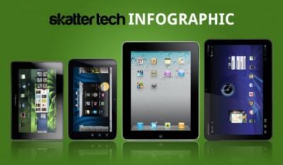 comparativa-tabletas