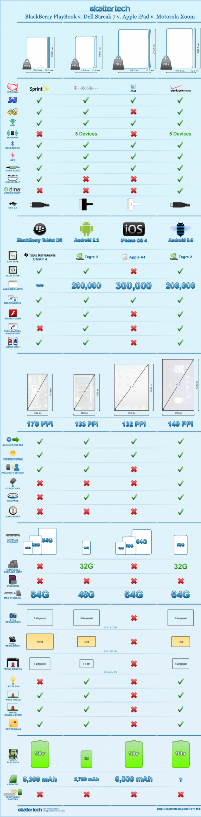 comparativa-tablets