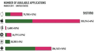 aplicaciones-iphone-android