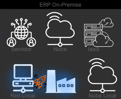 Implantar ERP On-Premise